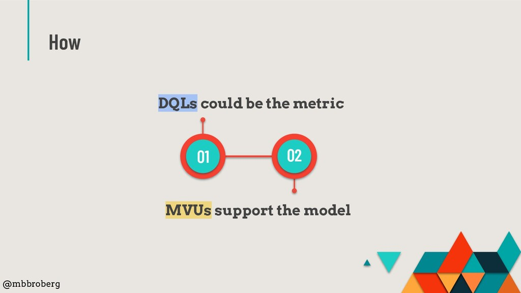 How 01 02 DQLs could be the metric MVUs support...