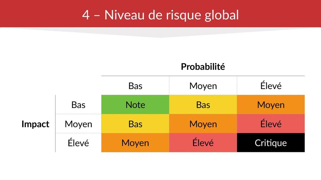 4 – Niveau de risque global Probabilité Bas Moy...