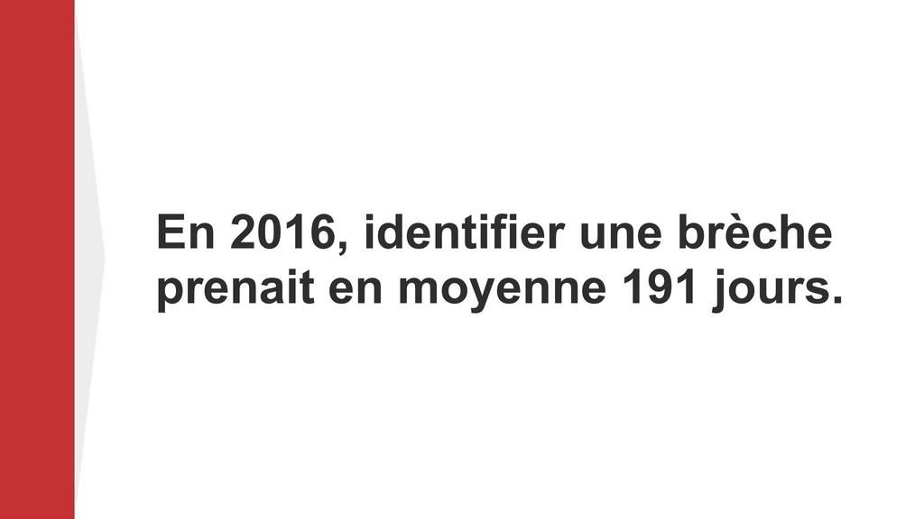En 2016, identifier une brèche prenait en moyen...