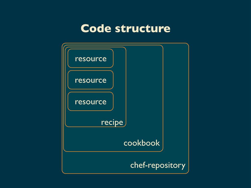 cookbook recipe chef-repository resource resour...