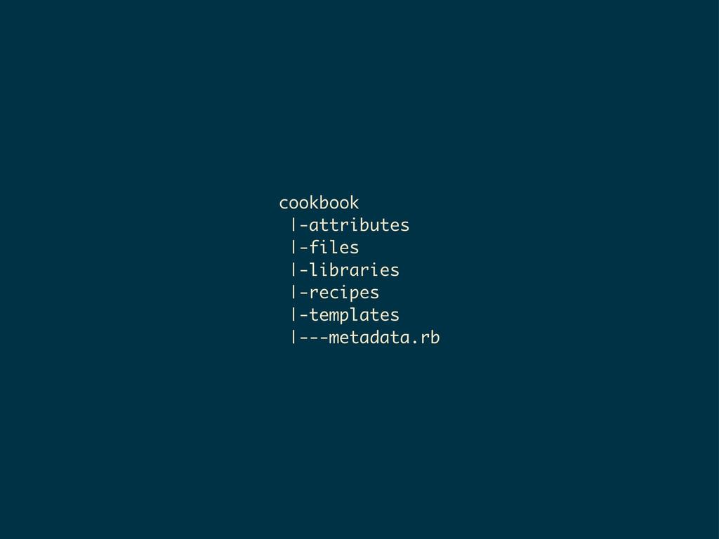 cookbook |-attributes |-files |-libraries |-rec...