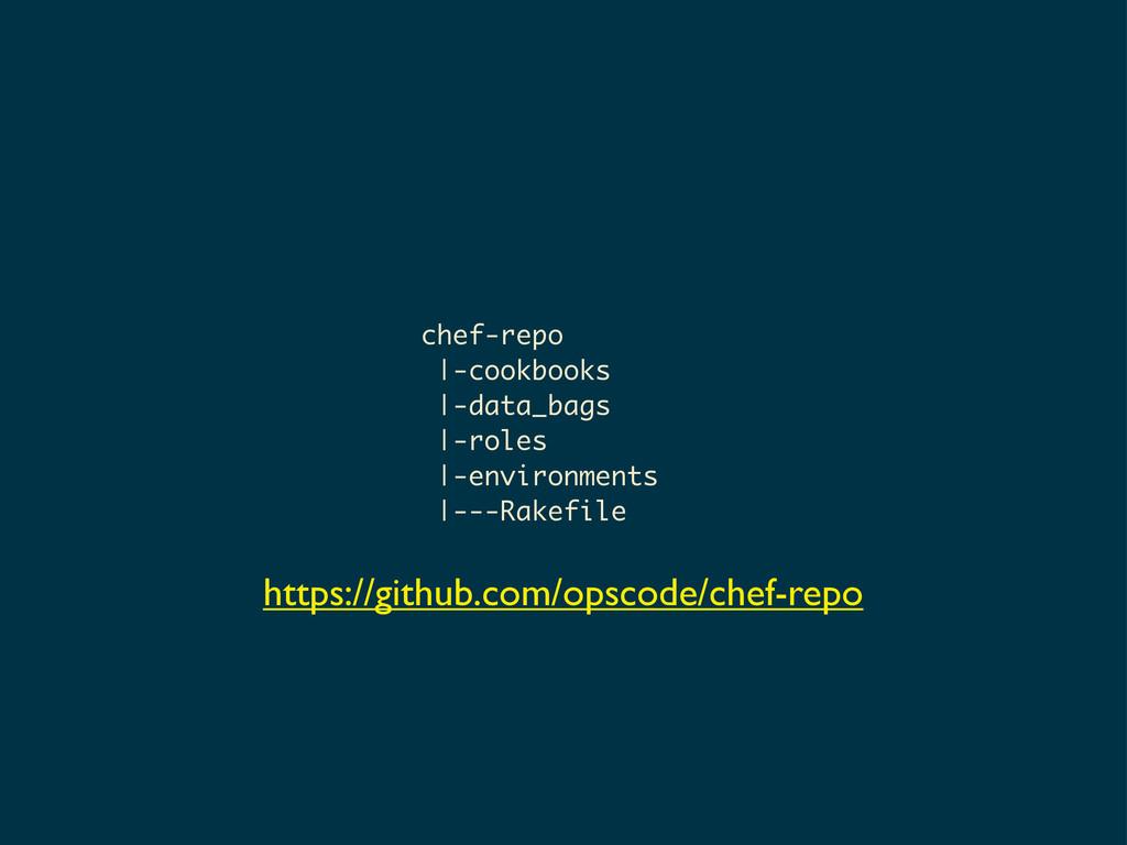 chef-repo |-cookbooks |-data_bags |-roles |-env...