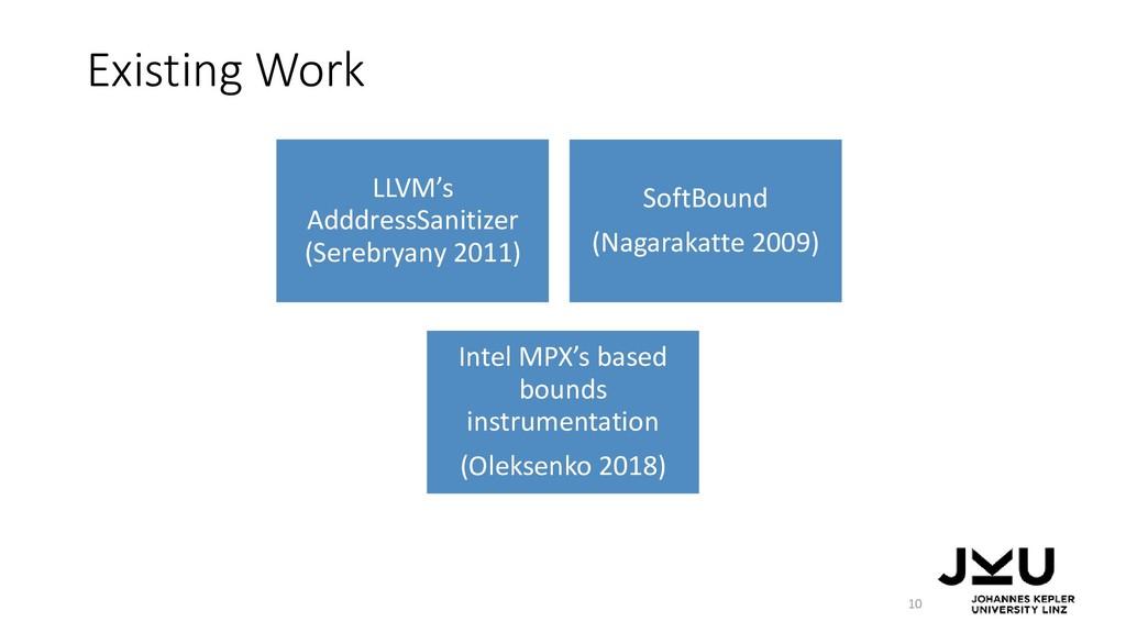 Existing Work 10 LLVM's AdddressSanitizer (Sere...