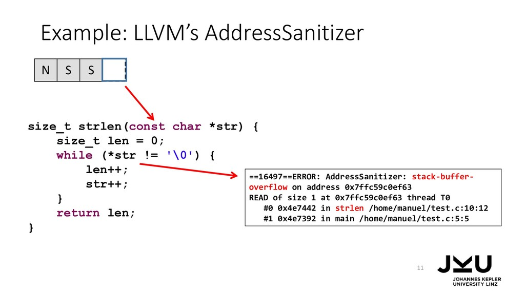 N S S Example: LLVM's AddressSanitizer 11 size_...