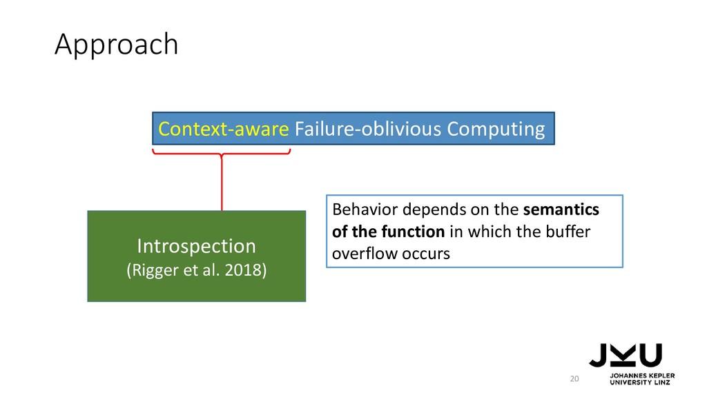 Approach 20 Context-aware Failure-oblivious Com...