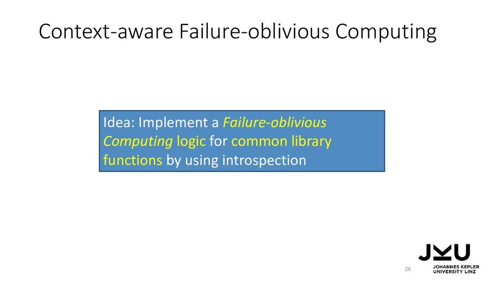 Context-aware Failure-oblivious Computing 26 Id...