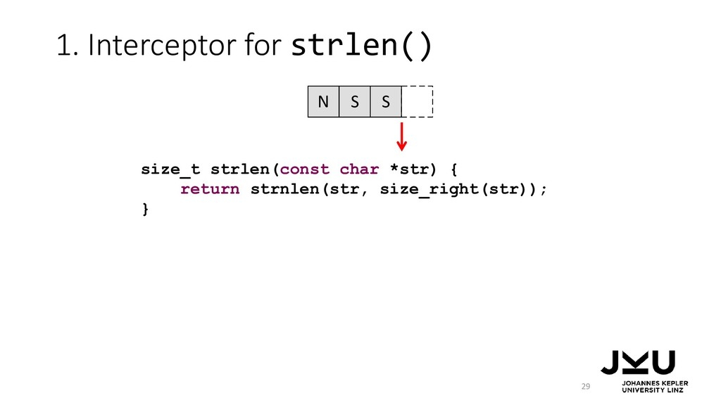 1. Interceptor for strlen() 29 size_t strlen(co...