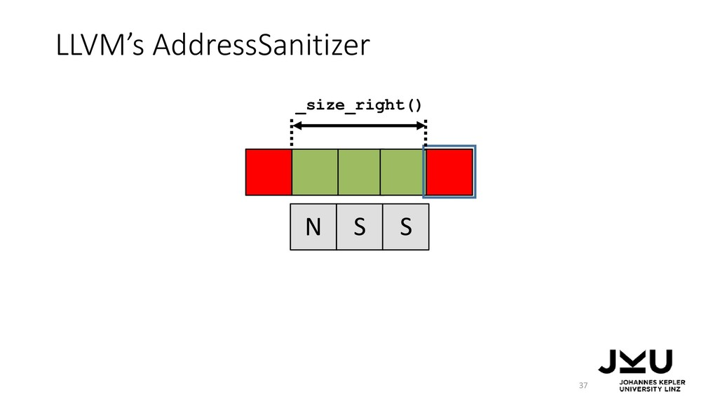 LLVM's AddressSanitizer 37 N S S _size_right()