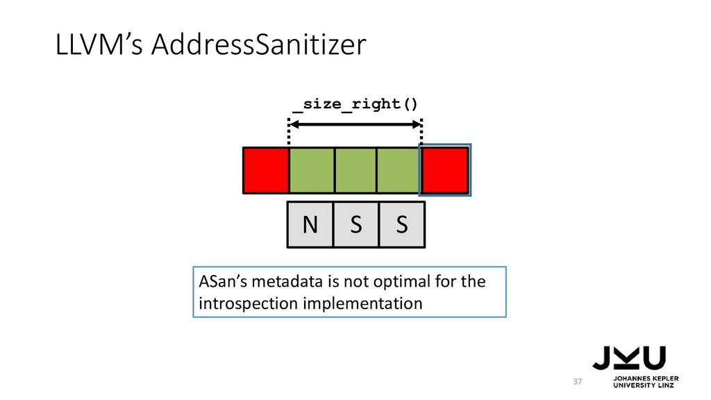 LLVM's AddressSanitizer 37 ASan's metadata is n...