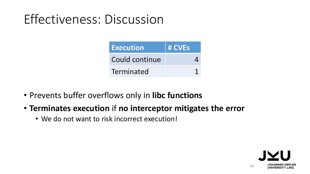 Effectiveness: Discussion • Prevents buffer ove...