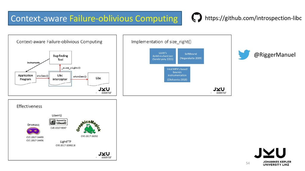 54 Context-aware Failure-oblivious Computing @R...