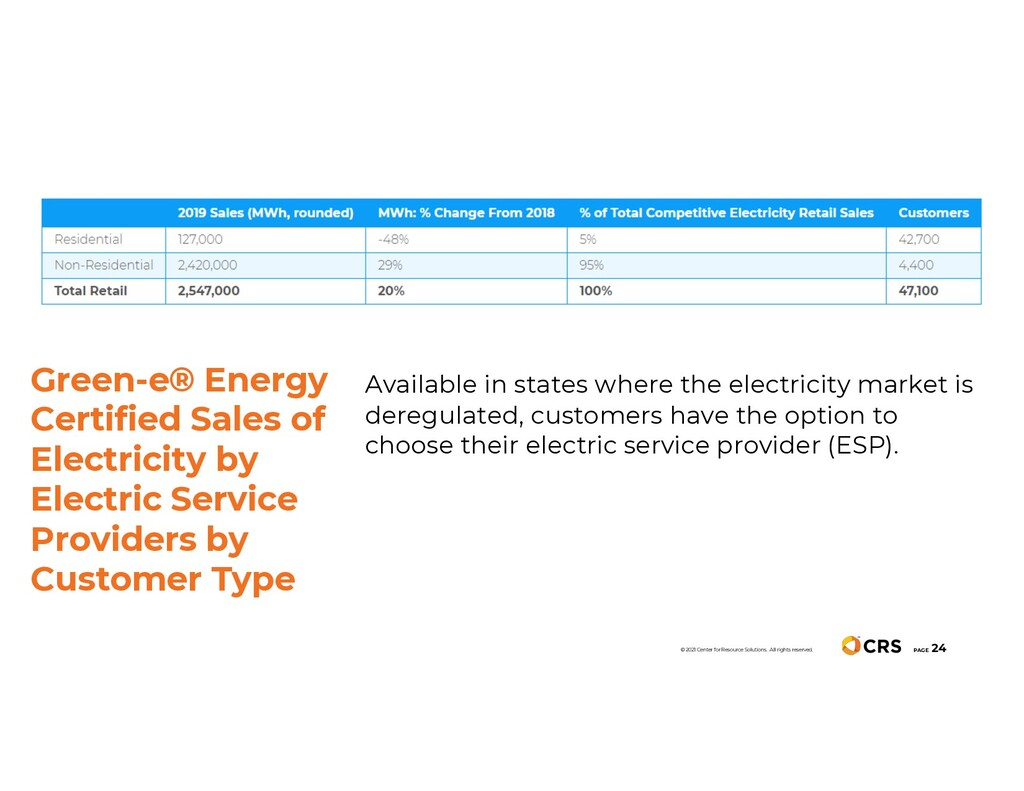 PAGE 24 Available in states where the electrici...