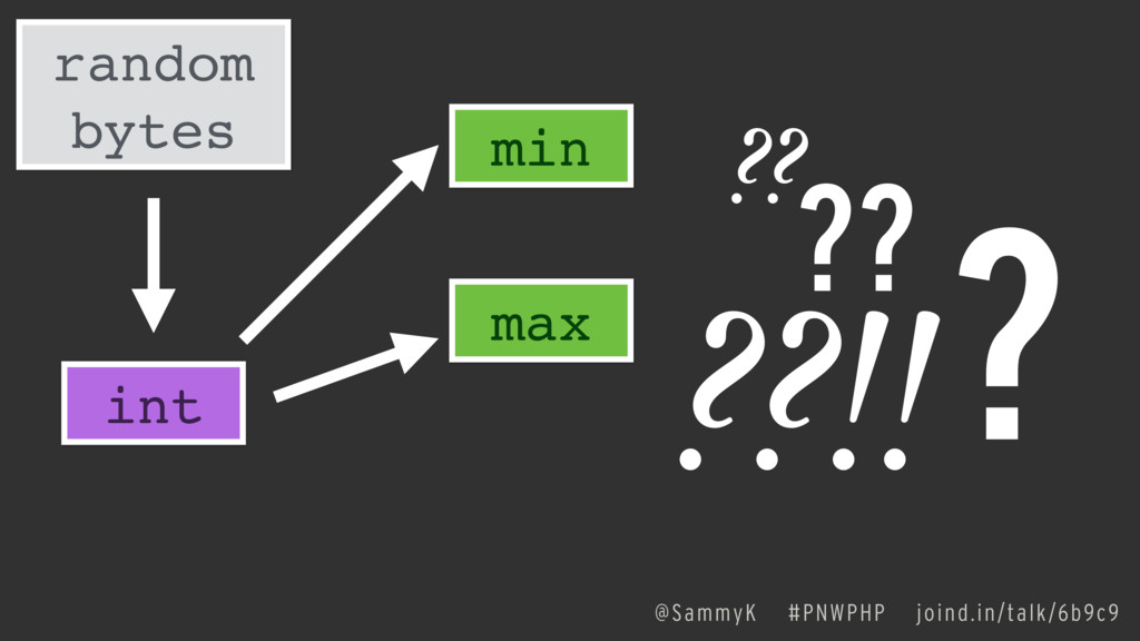 random bytes int min max ?? ?? ? ??!! @SammyK #...