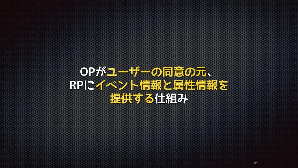 OPがユーザーの同意の元、 RPにイベント情報と属性情報を 提供する仕組み
