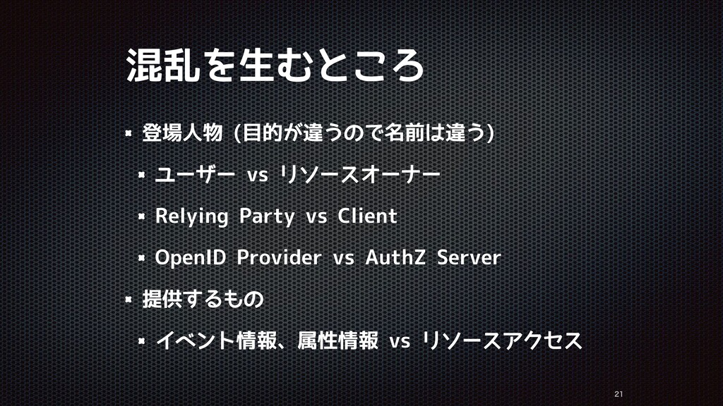 混乱を生むところ 登場人物 (目的が違うので名前は違う) ユーザー vs リソースオーナー R...