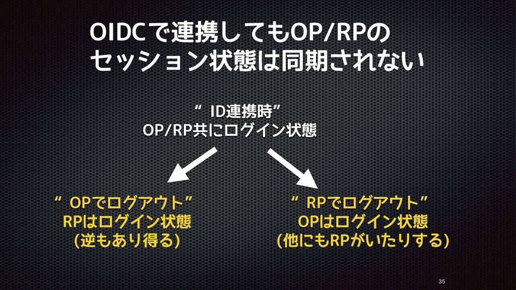 "OIDCで連携してもOP/RPの セッション状態は同期されない   ""ID連携時"" OP..."