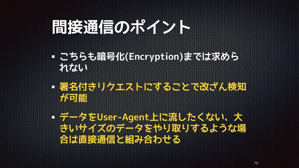 間接通信のポイント こちらも暗号化(Encryption)までは求めら れない 署名付きリクエ...