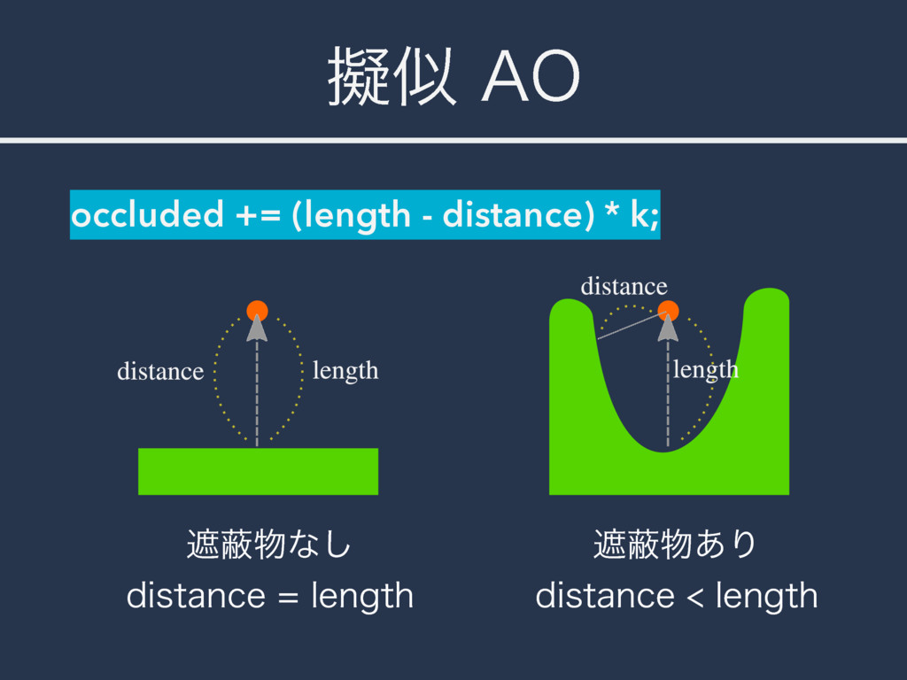 "ٖࣅ""0 occluded += (length - distance) * k; ःณ෺ͳ..."