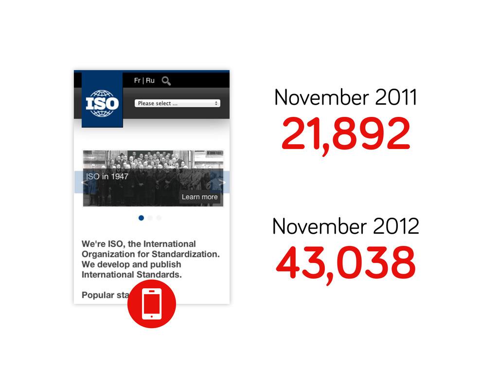 November 2011 21,892 November 2012 43,038