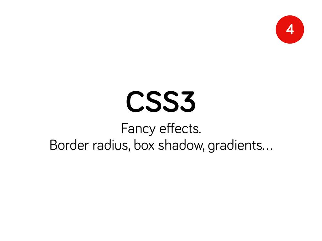 CSS3 Fancy effects. Border radius, box shadow, r...
