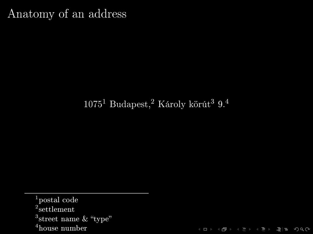 Anatomy of an address 10751 Budapest,2 Károly k...