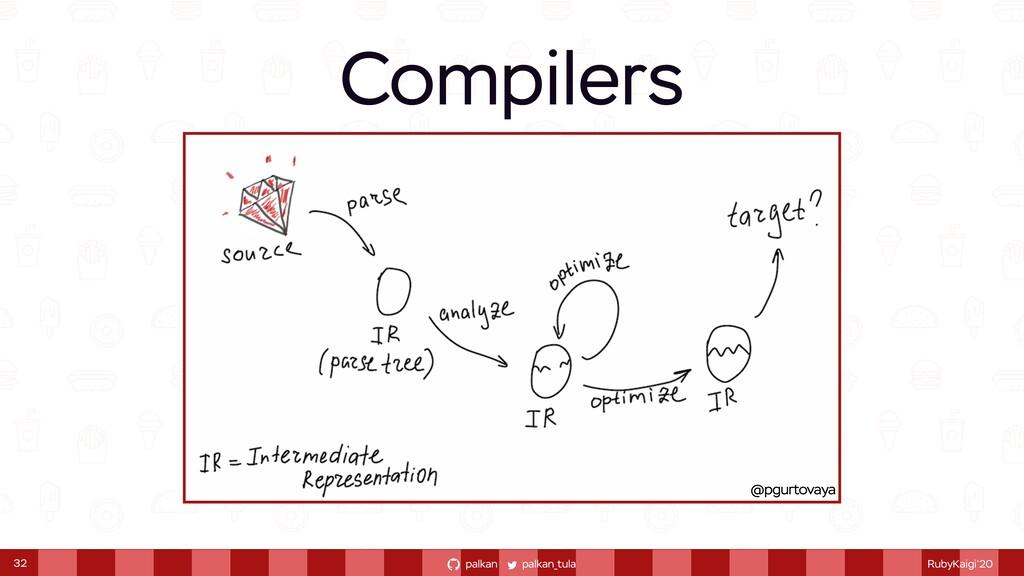 palkan_tula palkan RubyKaigi'20 Compilers 32 @p...