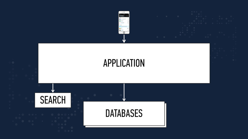 DATABASE DATABASES APPLICATION SEARCH