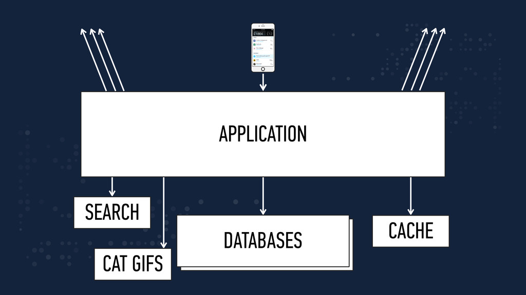 DATABASE DATABASES APPLICATION CACHE SEARCH CAT...