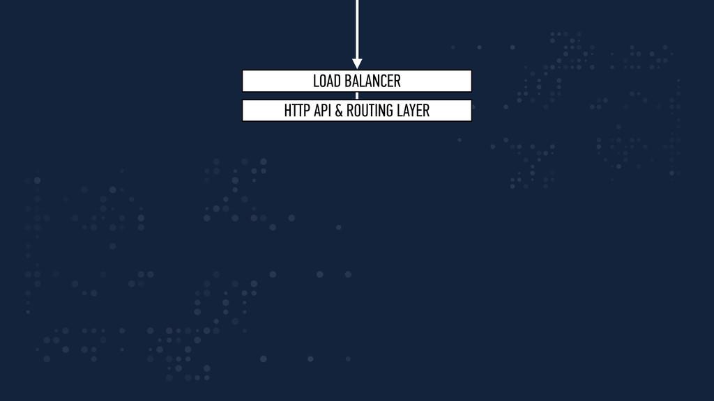 LOAD BALANCER HTTP API & ROUTING LAYER