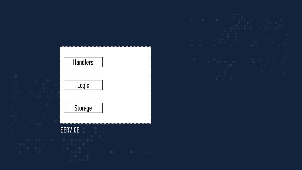 Logic Handlers Storage SERVICE