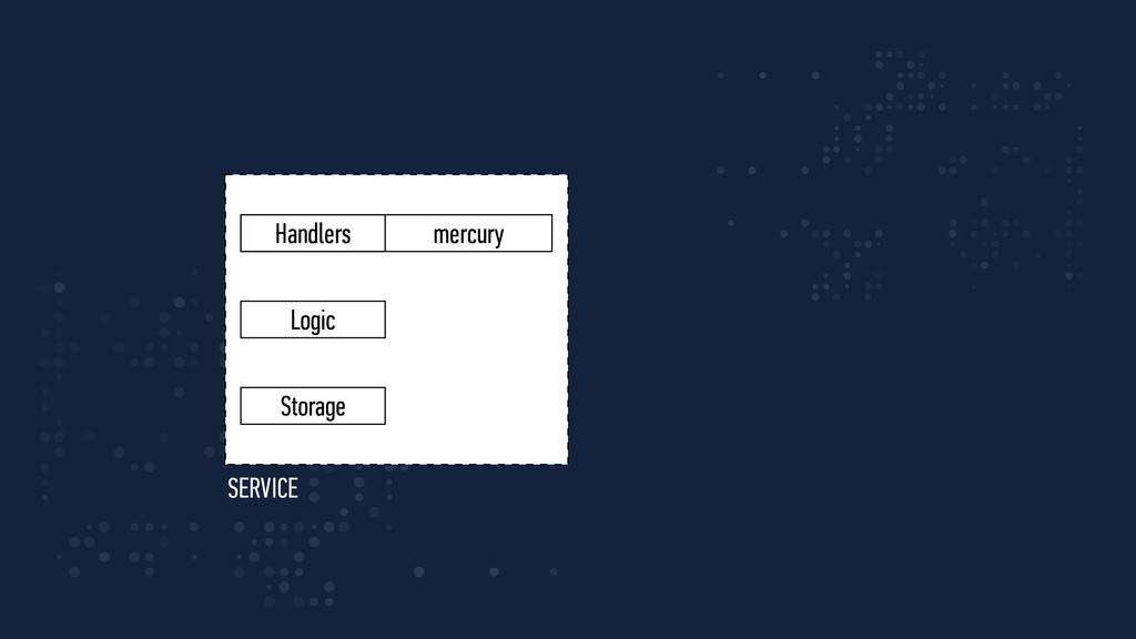 mercury Logic Handlers Storage SERVICE