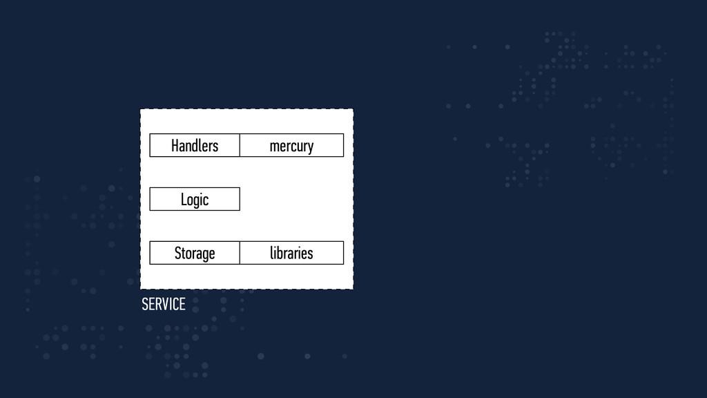 mercury Logic Handlers Storage libraries SERVICE