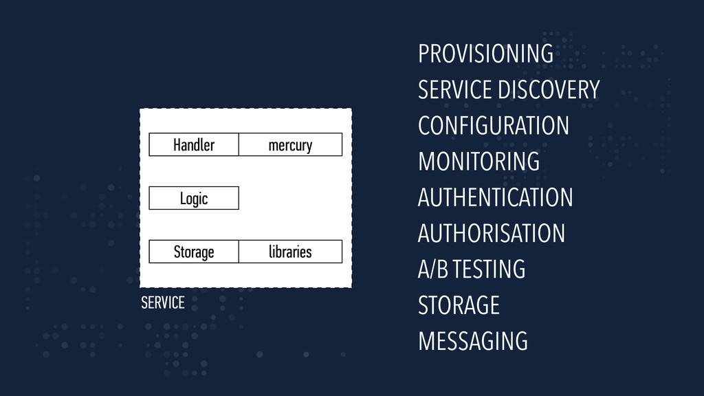mercury Logic Handler Storage libraries SERVICE...