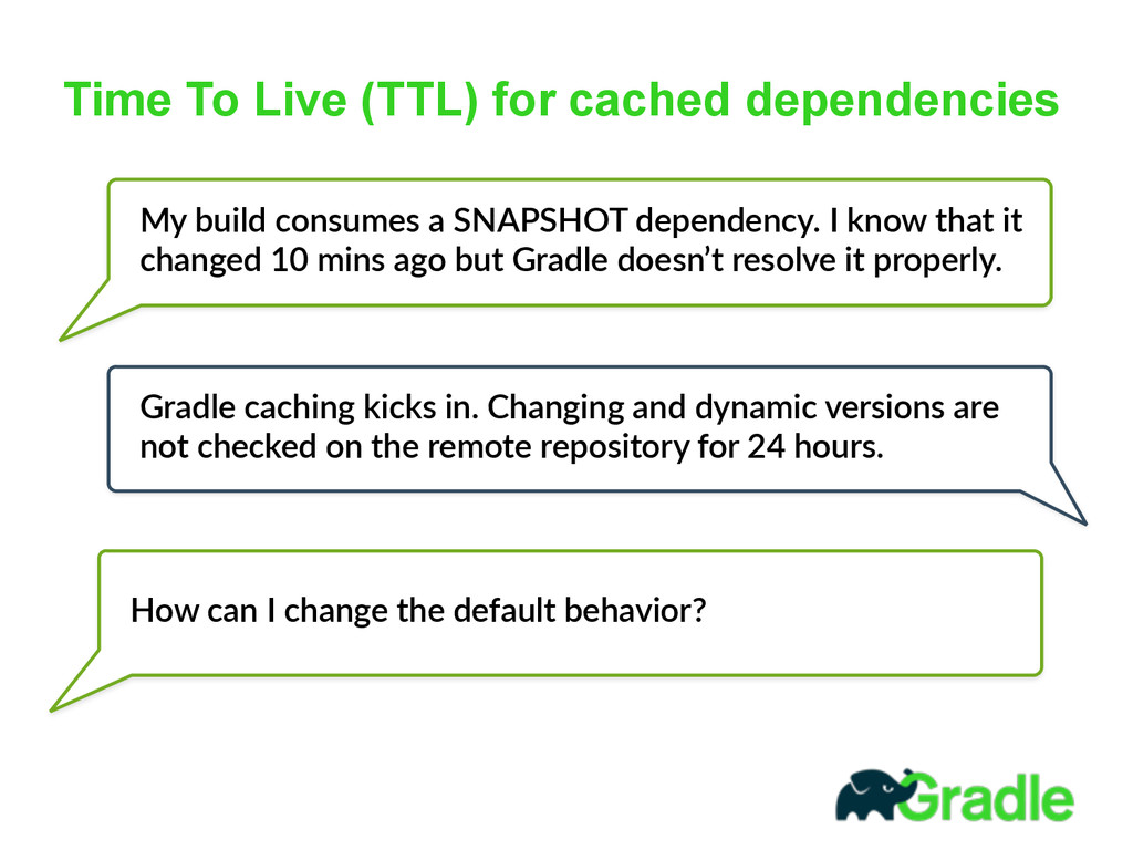 Time To Live (TTL) for cached dependencies My  ...