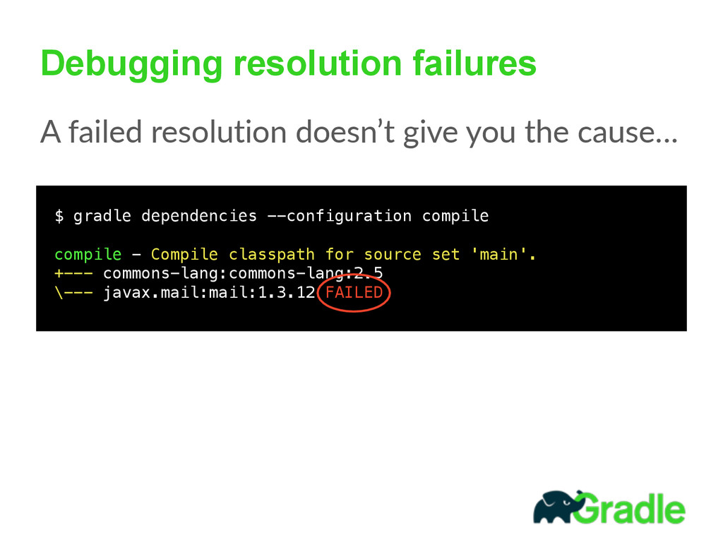Debugging resolution failures A  failed  resolu...