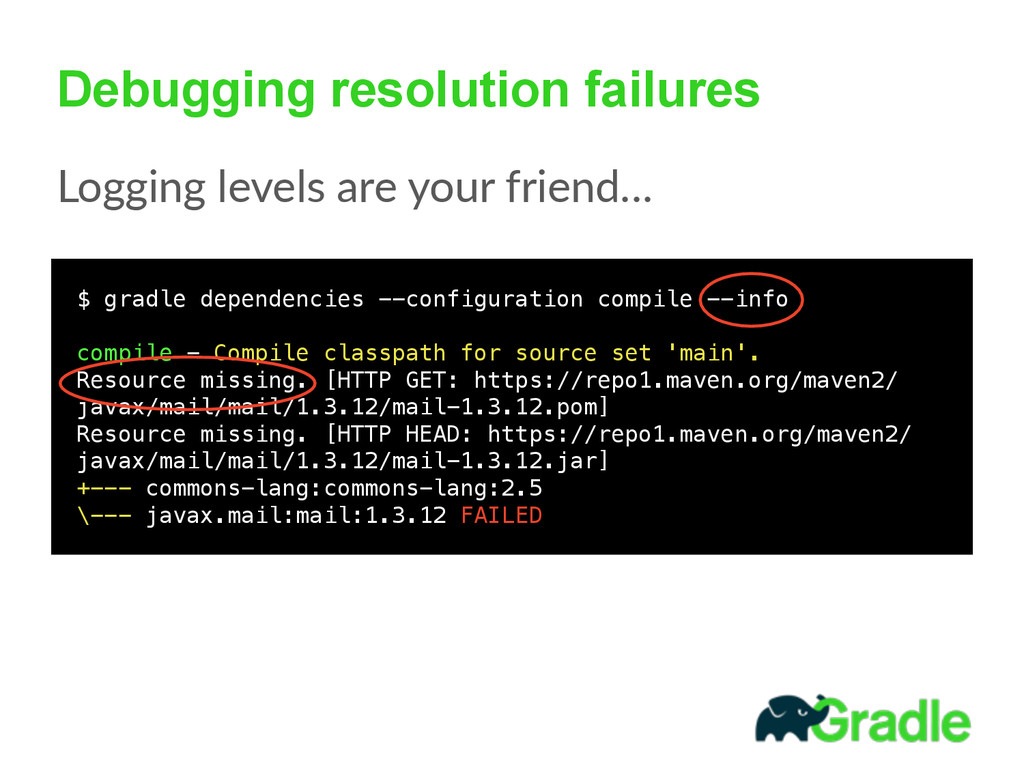 Debugging resolution failures Logging  levels  ...