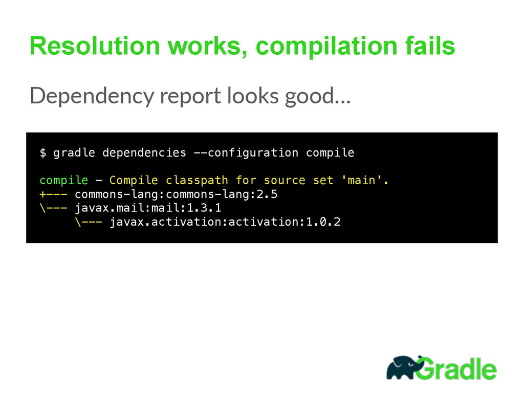 Resolution works, compilation fails Dependency ...