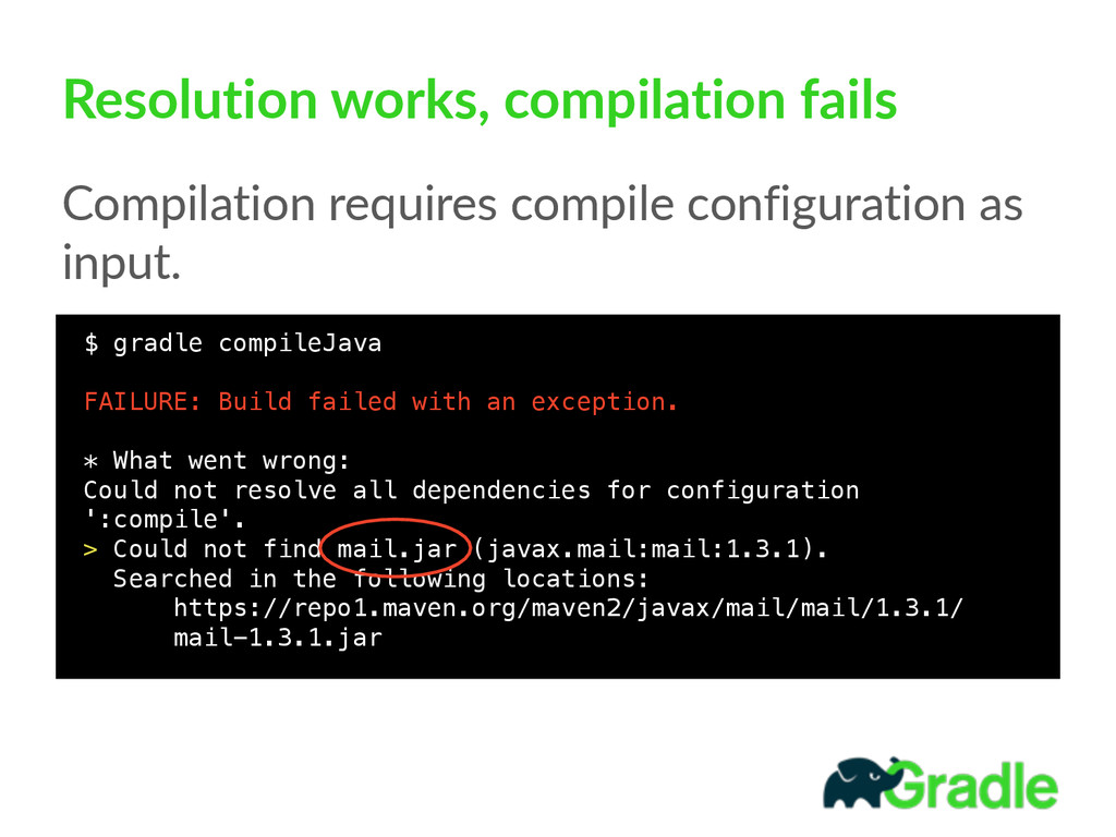Resolution  works,  compilation  fails Compilat...