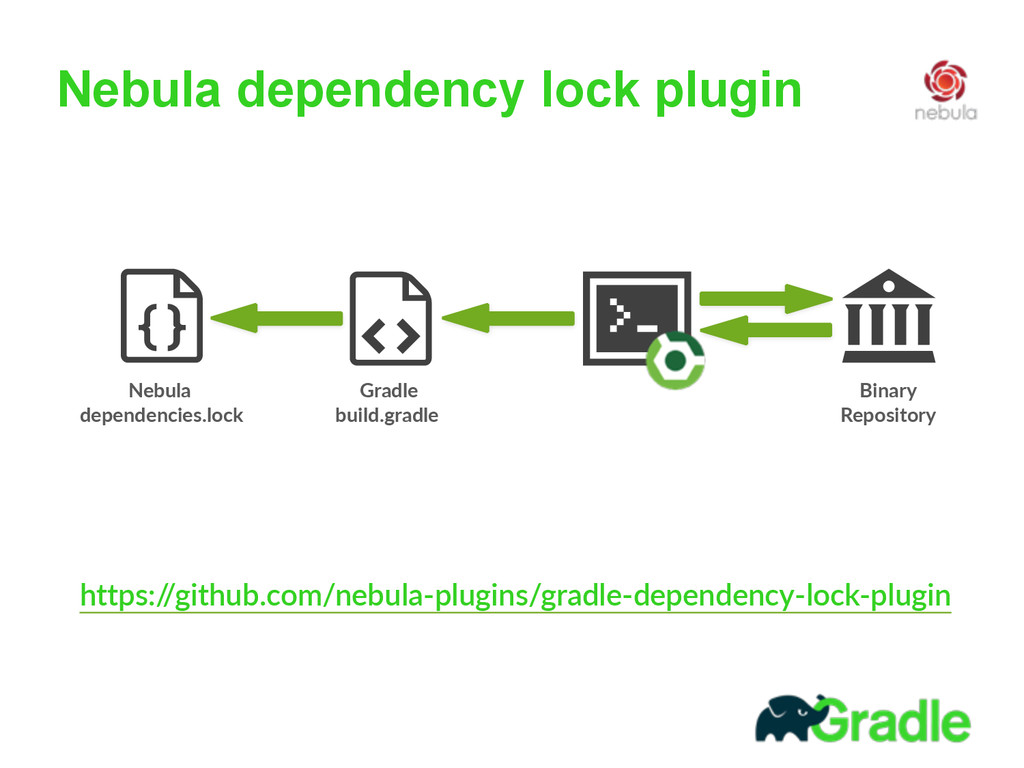Nebula dependency lock plugin https:/ /github.c...