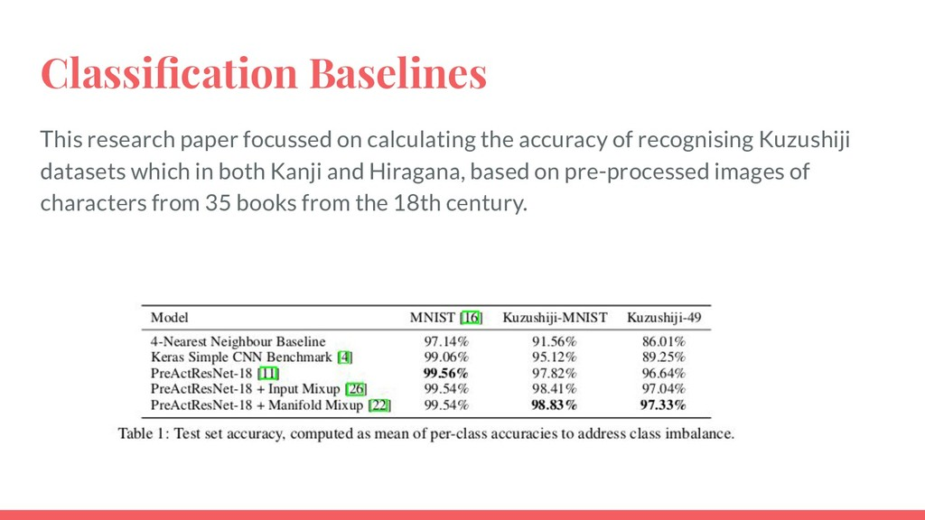 Classification Baselines This research paper foc...