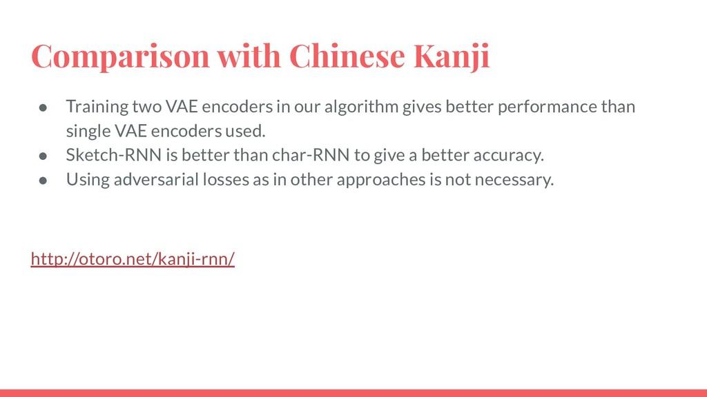 Comparison with Chinese Kanji ● Training two VA...