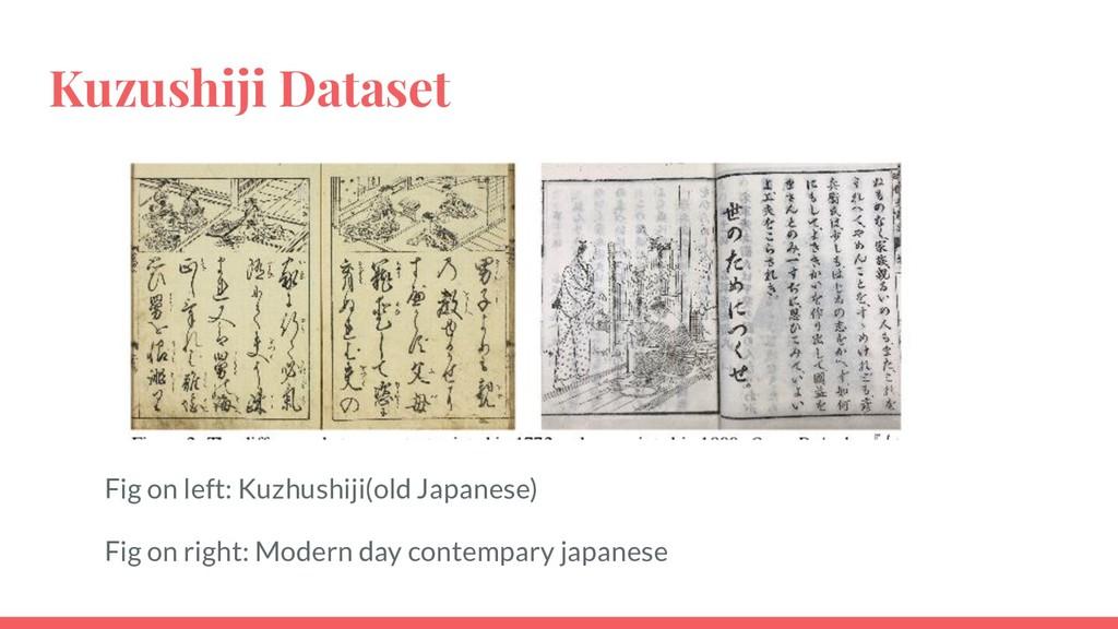 Kuzushiji Dataset Fig on left: Kuzhushiji(old J...