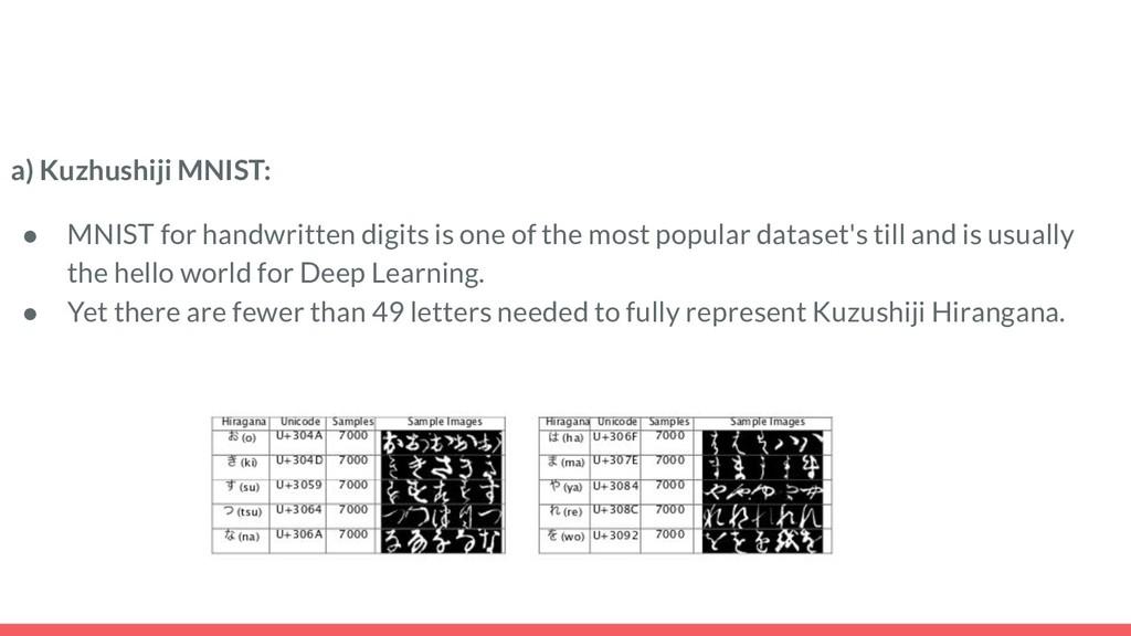 a) Kuzhushiji MNIST: ● MNIST for handwritten di...