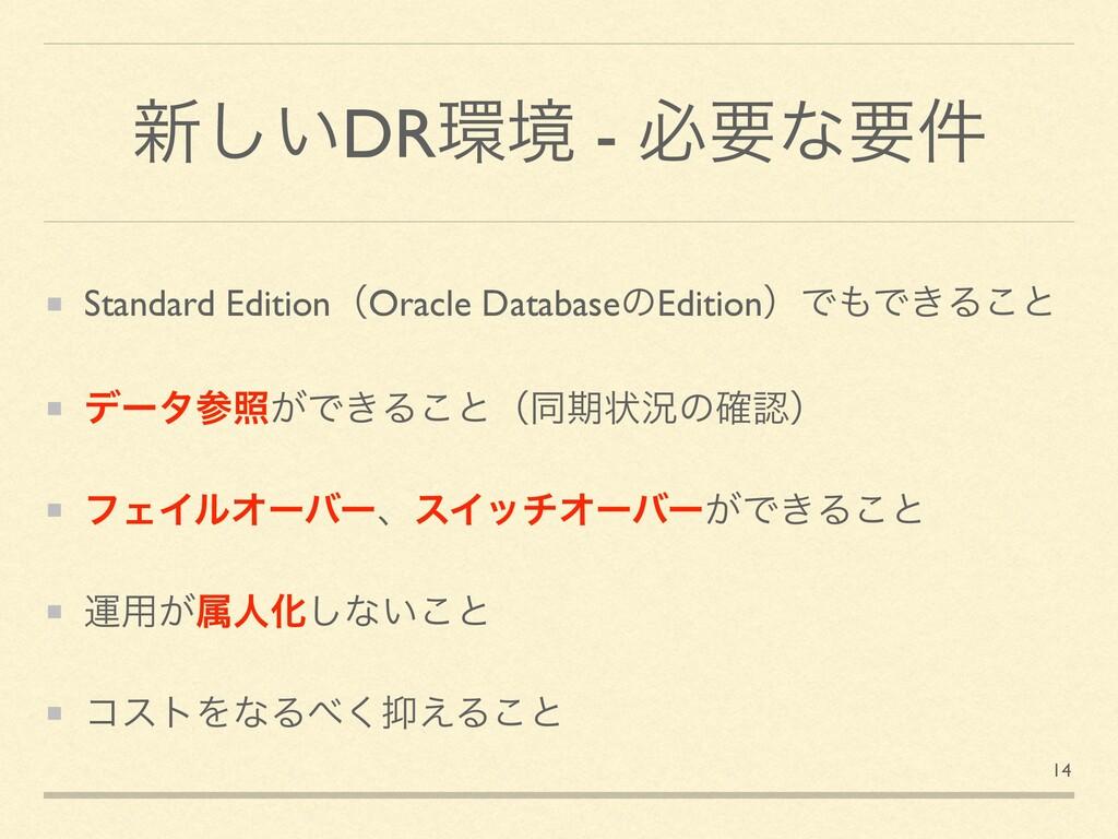 ৽͍͠DRڥ - ඞཁͳཁ݅ Standard EditionʢOracle Databas...
