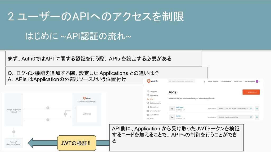 はじめに ~API認証の流れ~ 2 ユーザーのAPIへのアクセスを制限 まず、Auth0ではA...