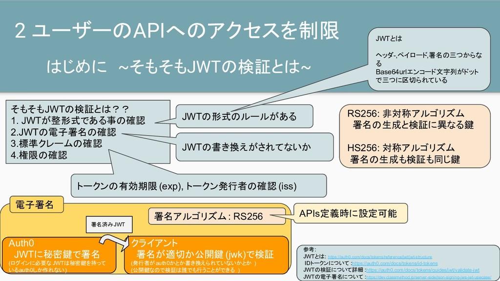 はじめに ~そもそもJWTの検証とは~ 2 ユーザーのAPIへのアクセスを制限 そもそもJWT...