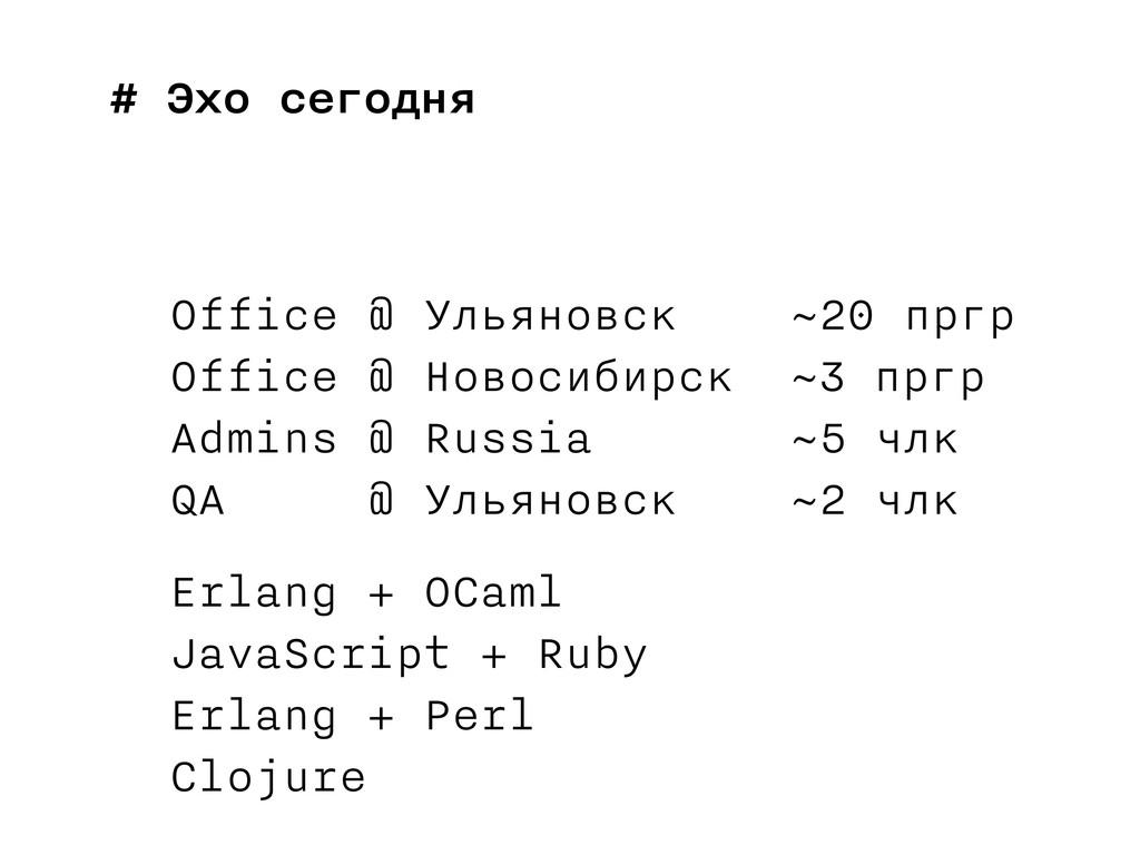 # Эхо сегодня Office @ Ульяновск ~20 пргр Offic...