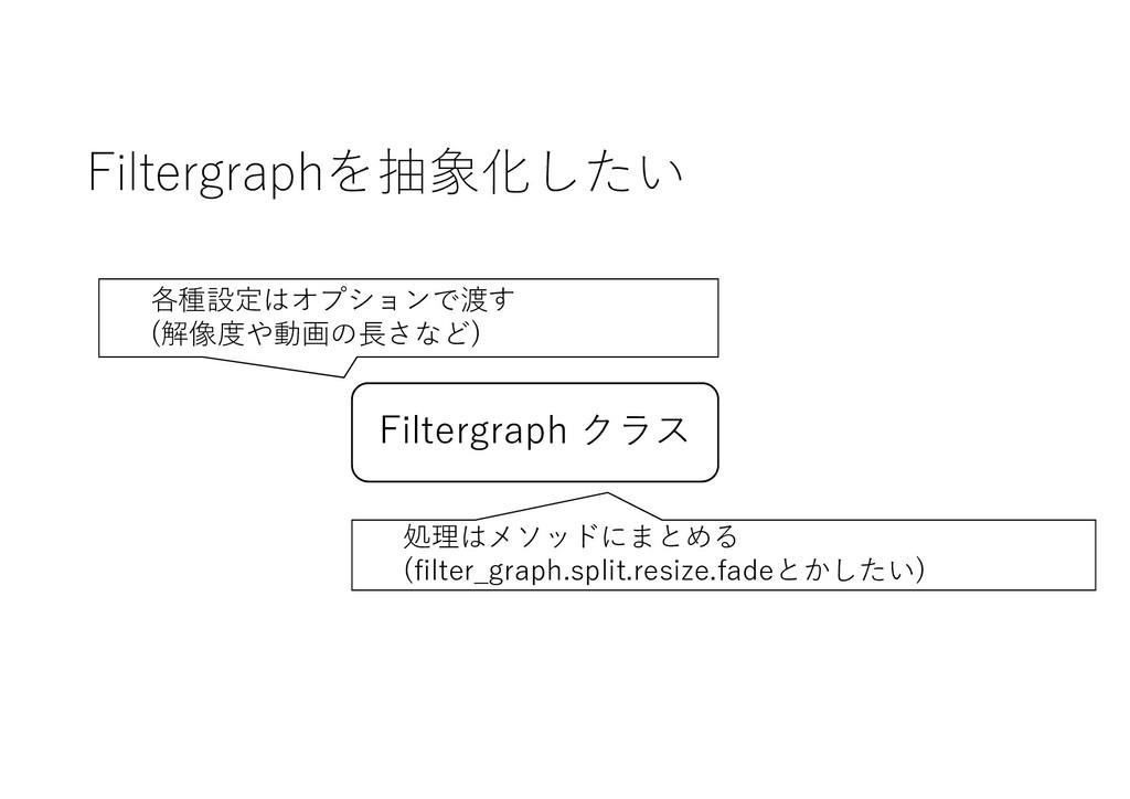 Filtergraphを抽象化したい Filtergraph クラス 各種設定はオプションで渡...