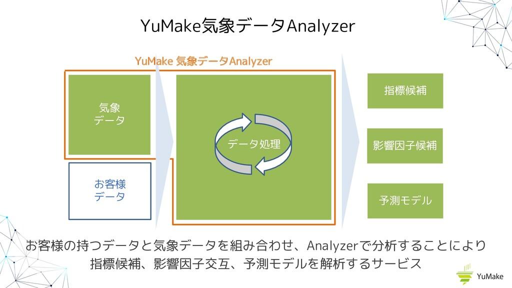 YuMake気象データAnalyzer お客様の持つデータと気象データを組み合わせ、Analy...