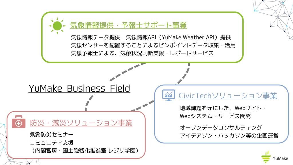:V.BLF #VTJOFTT'JFME 気象情報提供・予報士サポート事業 防災・減災ソリュ...